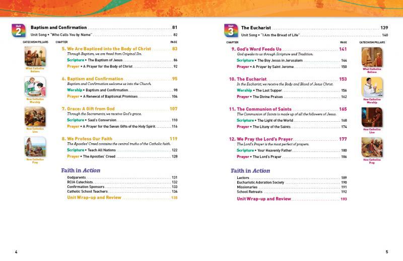 Content binary options ebook 5